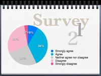 Surveyの使い方1、2の PDFマニュアルをアップしました!