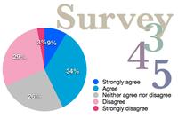 Surveyの使い方ビデオ3,4,5をアップしました